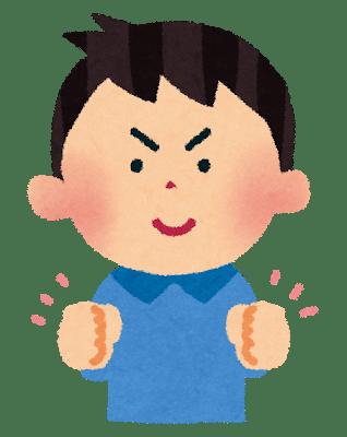 La forma potencial: formación, conjugación y frases de ejemplo